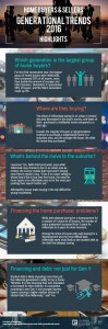 2016-home-buyers-and-sellers-generational-trends-infographic-03-09-2016-600